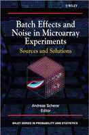 Batch Effects and Noise in Microarray Experiments